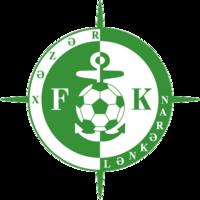 FK Khazar Lenkoran